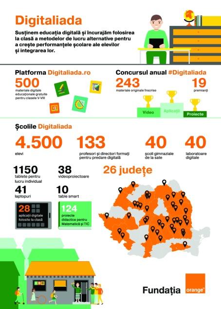 40 scoli@Digitaliada